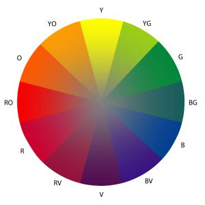 Manual Gamut Mask Tool and Color Wheel